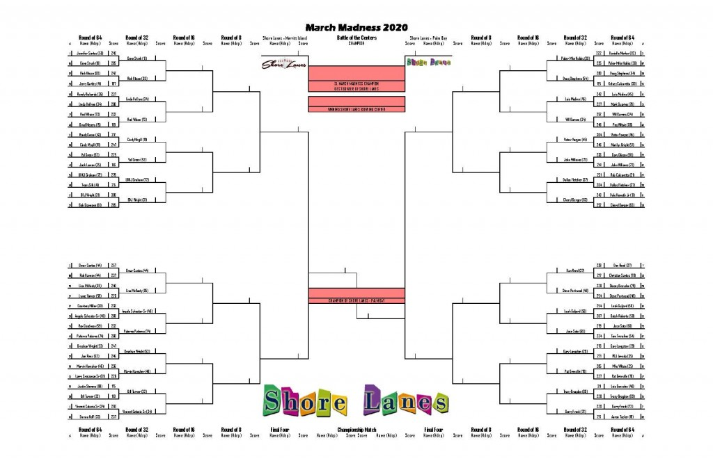 2020 March Madness Wk1